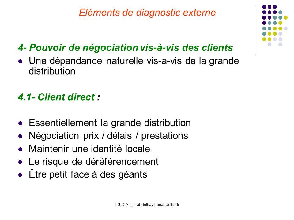 Eléments de diagnostic externe