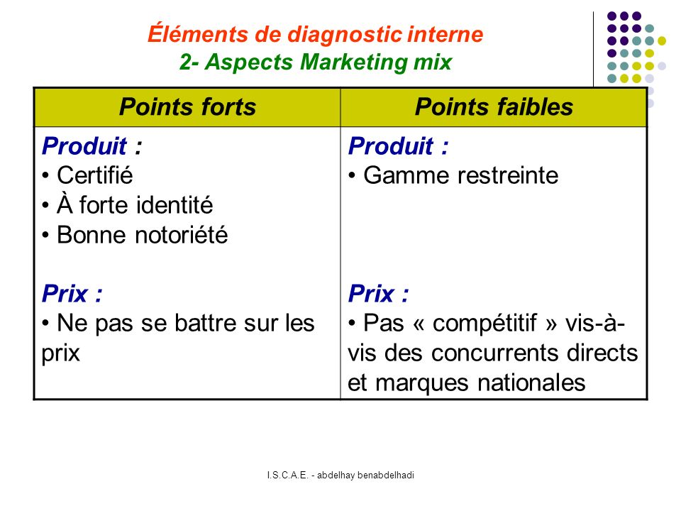 Éléments de diagnostic interne 2- Aspects Marketing mix