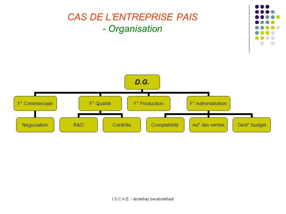 CAS DE L'ENTREPRISE PAIS - Organisation