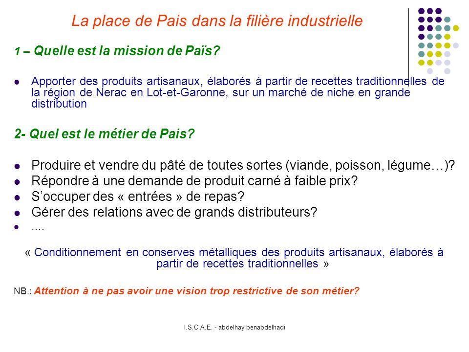 La place de Pais dans la filière industrielle