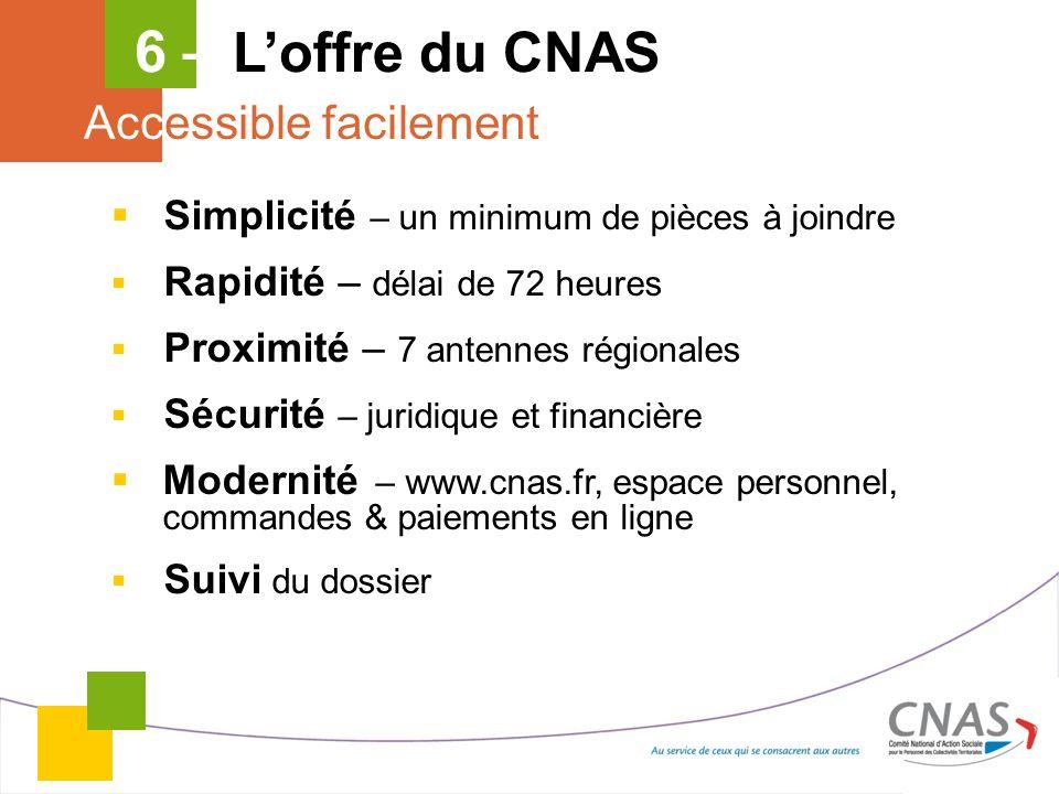 6 – L'offre du CNAS Accessible facilement