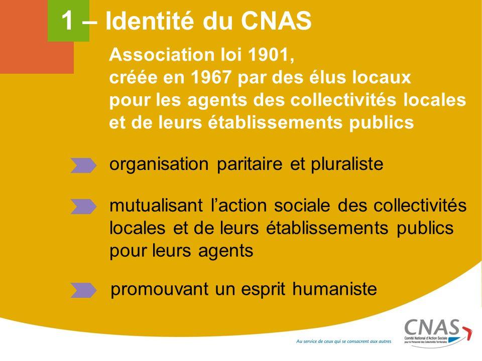 1 – Identité du CNAS Association loi 1901,