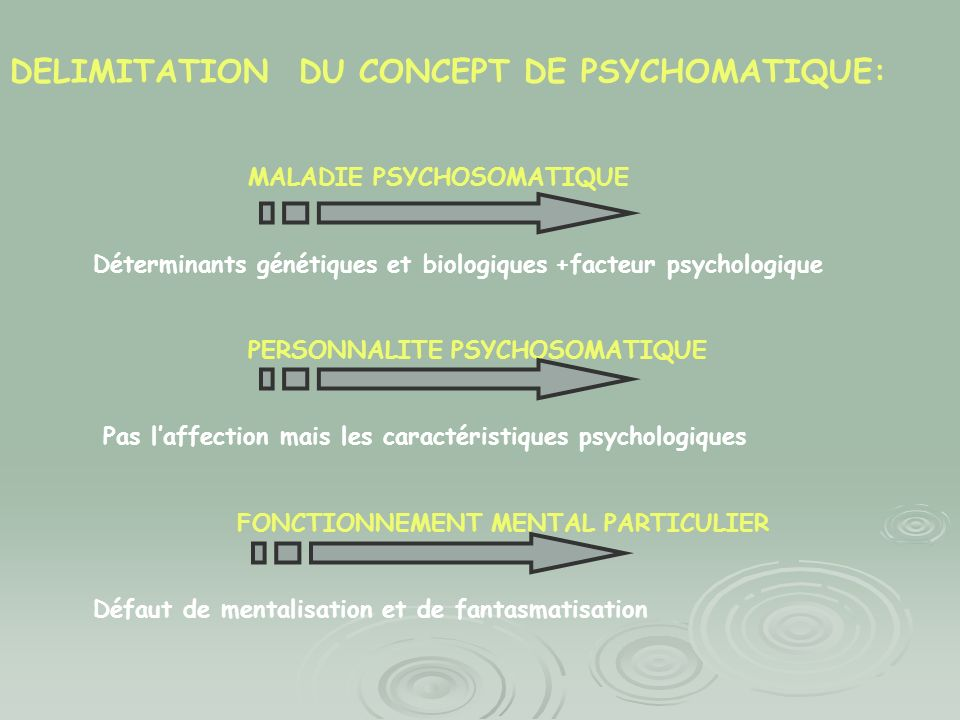 DELIMITATION DU CONCEPT DE PSYCHOMATIQUE: