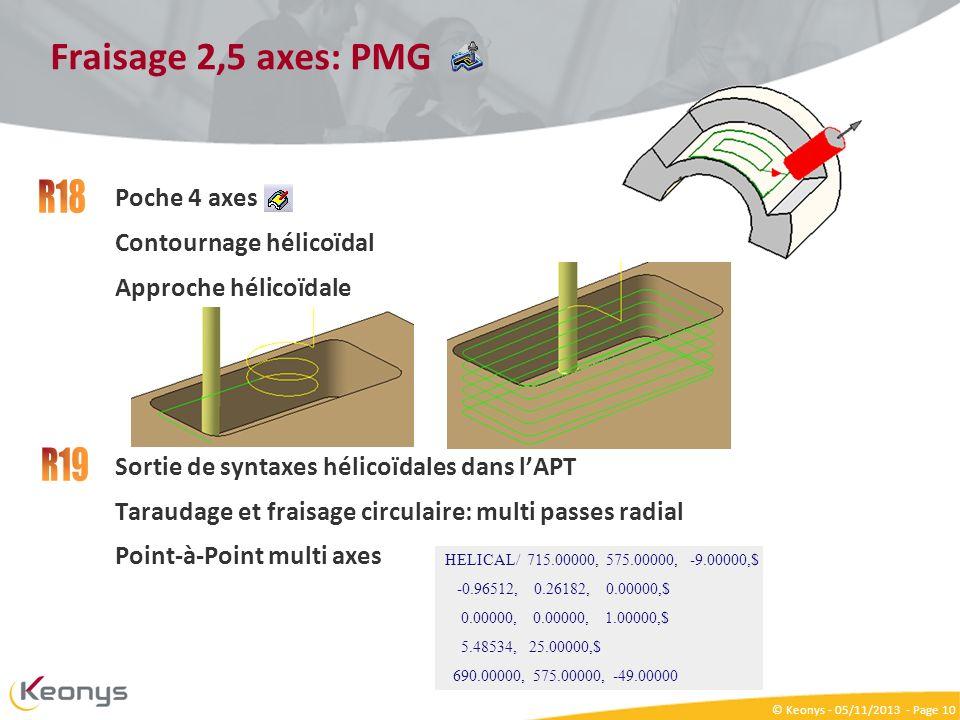 R18 R19 Fraisage 2,5 axes: PMG Poche 4 axes Contournage hélicoïdal
