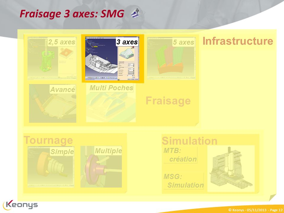 Fraisage 3 axes: SMG Infrastructure Fraisage Tournage Simulation