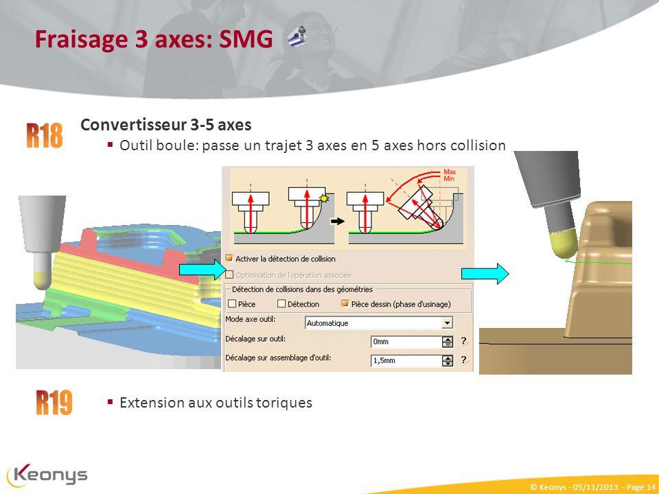R18 R19 Fraisage 3 axes: SMG Convertisseur 3-5 axes