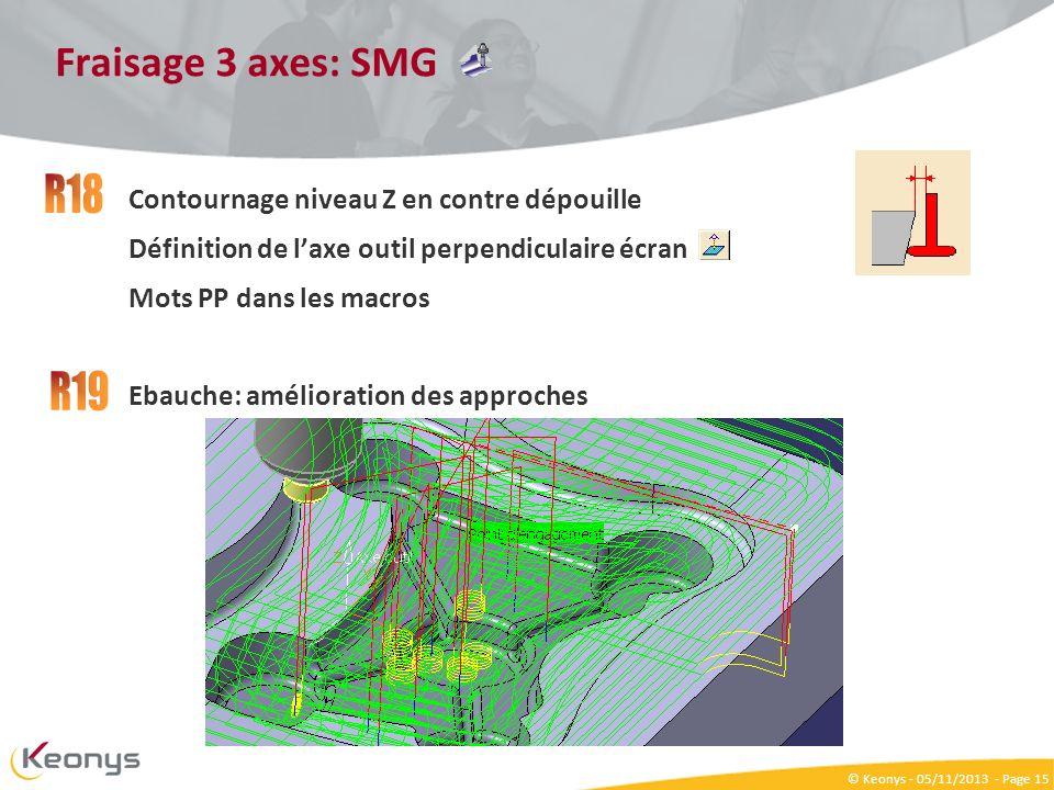 R18 R19 Fraisage 3 axes: SMG Contournage niveau Z en contre dépouille