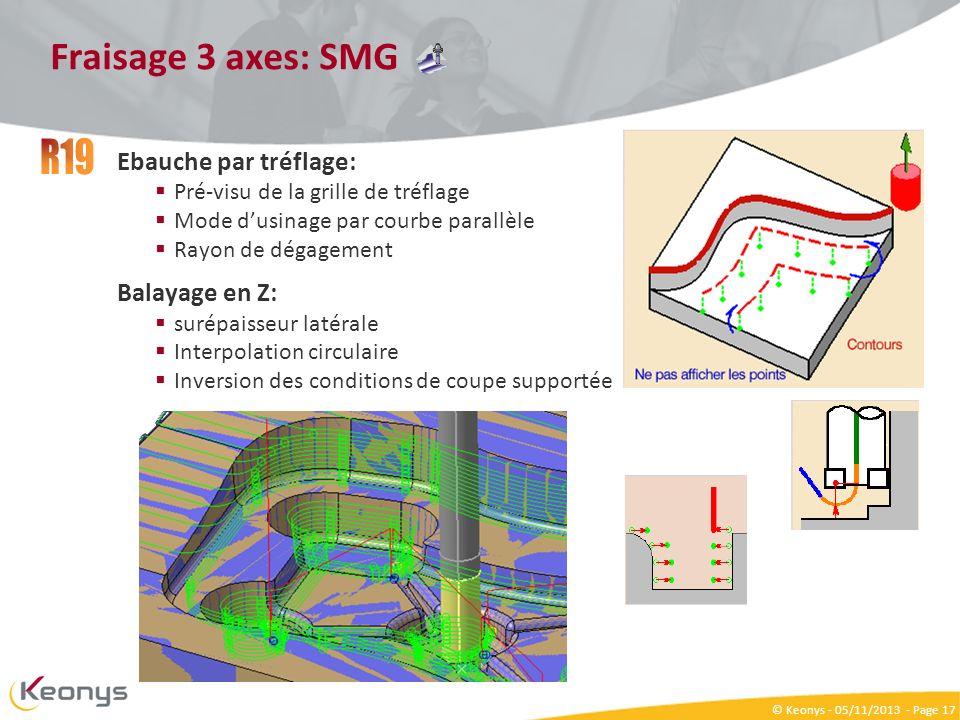 R19 Fraisage 3 axes: SMG Ebauche par tréflage: Balayage en Z: