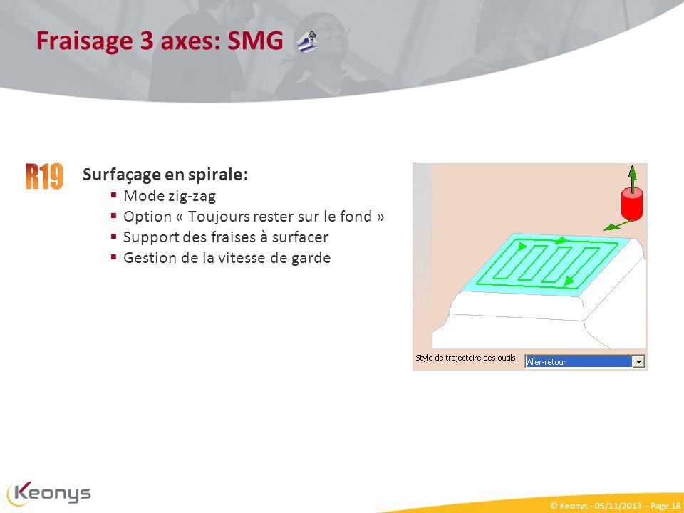 R19 Fraisage 3 axes: SMG Surfaçage en spirale: Mode zig-zag