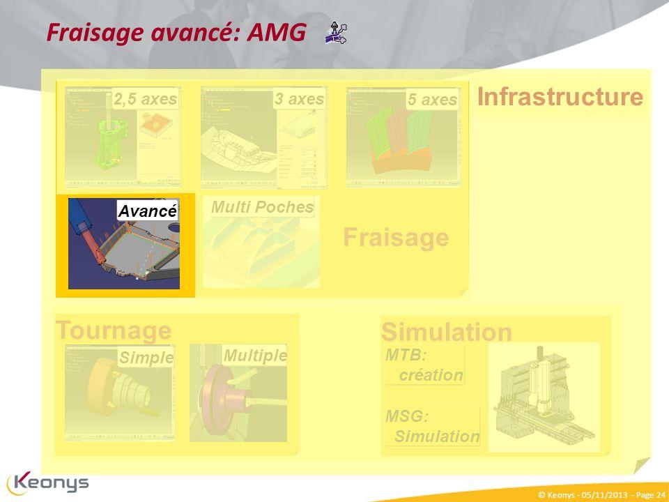 Fraisage avancé: AMG Infrastructure Fraisage Tournage Simulation