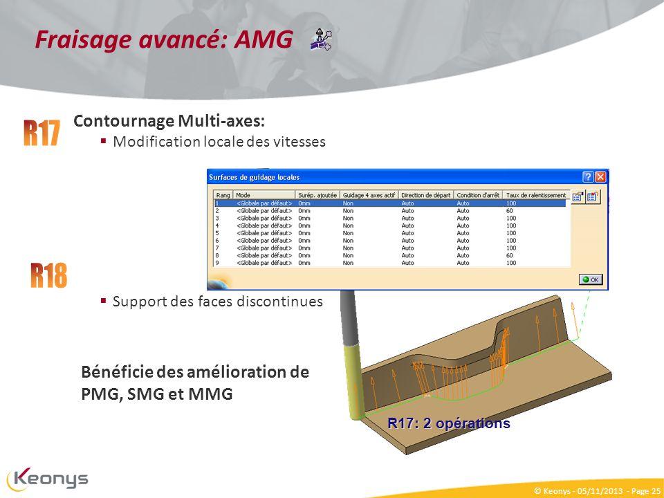 R17 R18 Fraisage avancé: AMG Contournage Multi-axes: