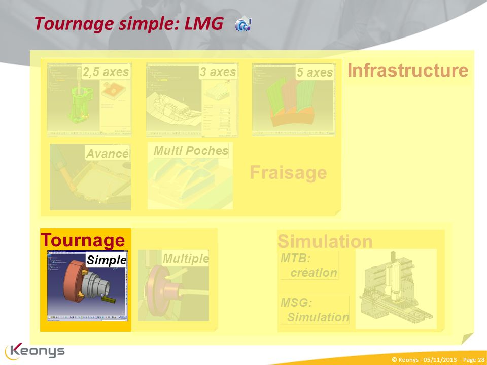 Tournage simple: LMG Infrastructure Fraisage Tournage Simulation