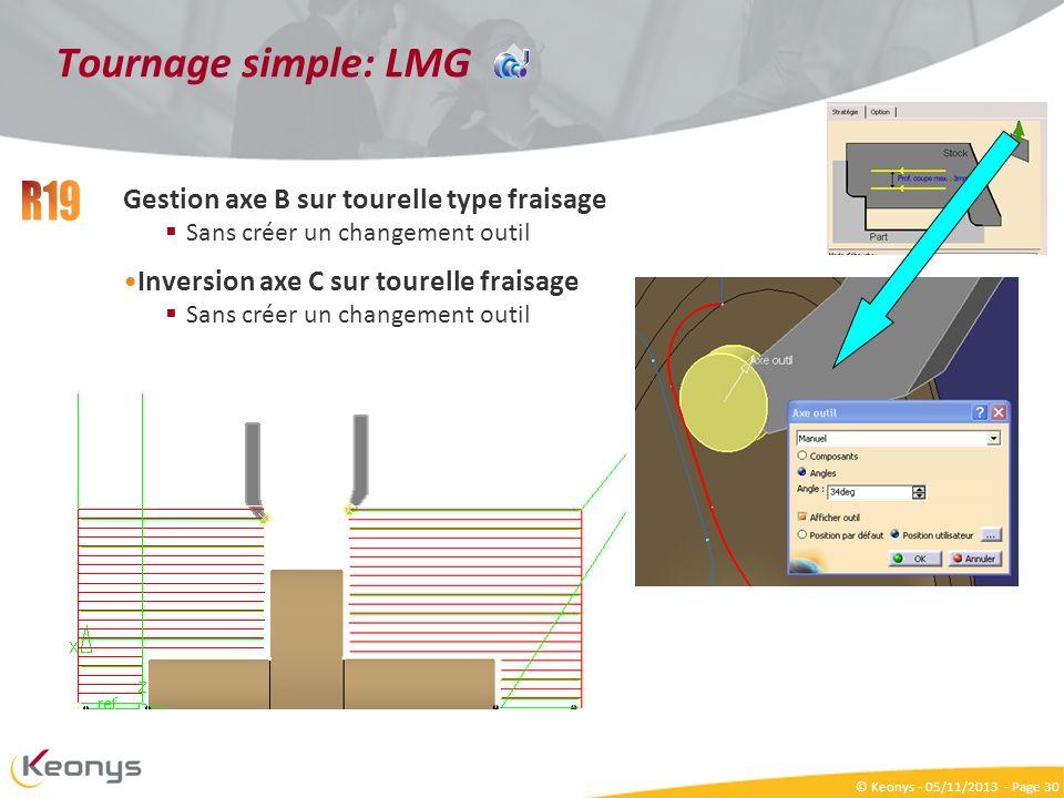 R19 Tournage simple: LMG Gestion axe B sur tourelle type fraisage