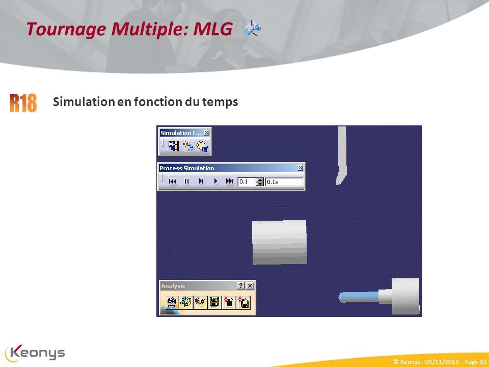 Tournage Multiple: MLG