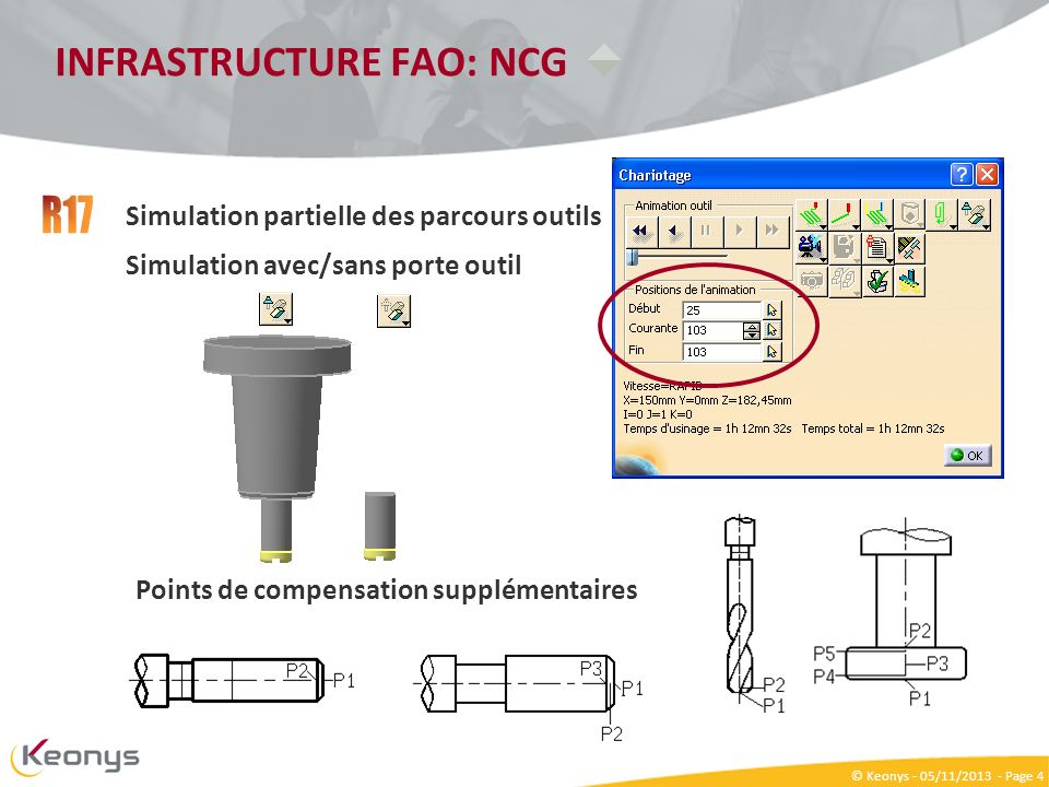 INFRASTRUCTURE FAO: NCG