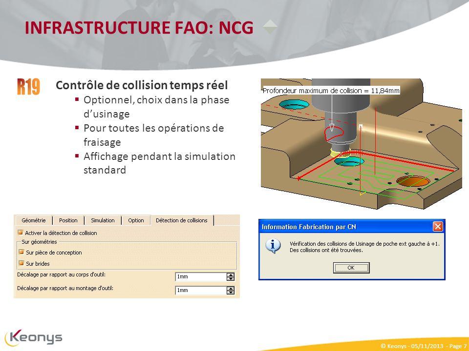 INFRASTRUCTURE FAO: NCG