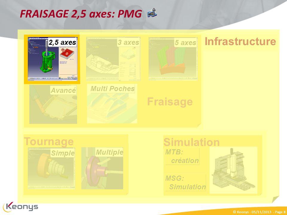 FRAISAGE 2,5 axes: PMG Infrastructure Fraisage Tournage Simulation