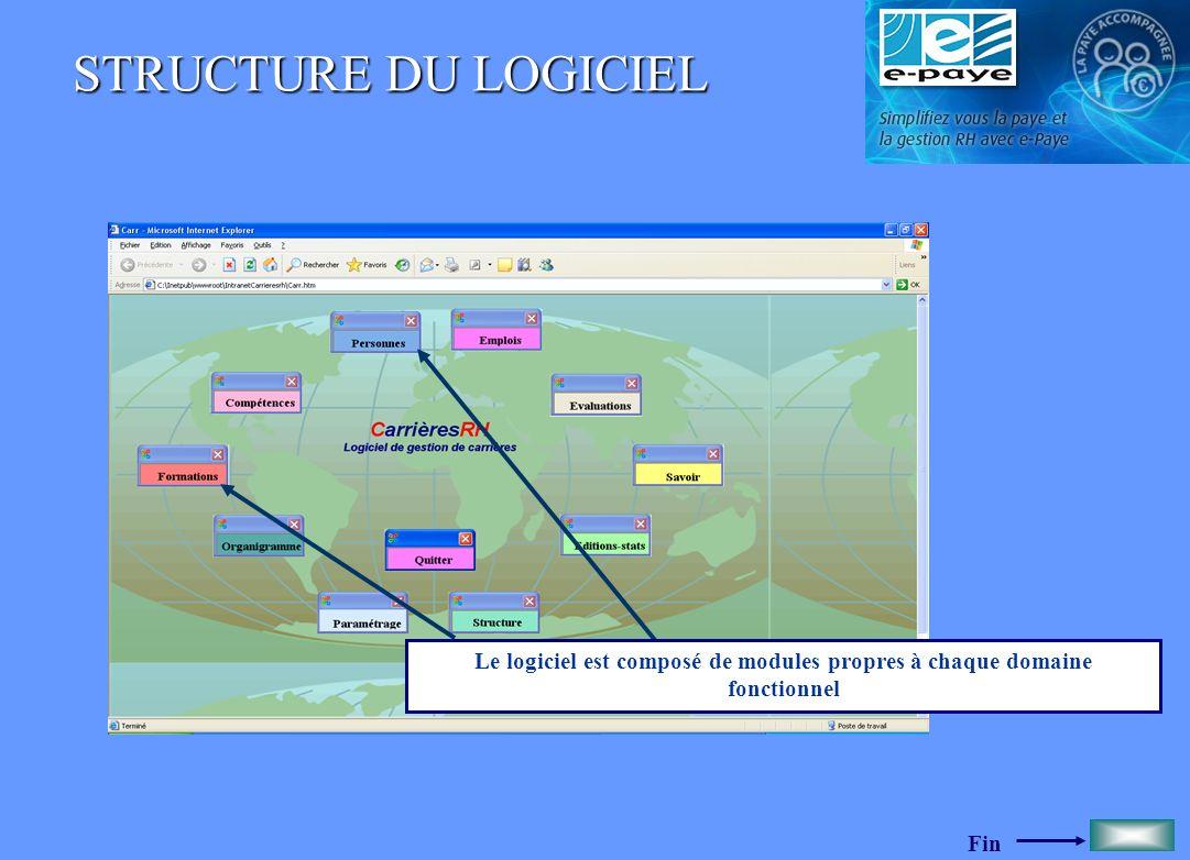 STRUCTURE DU LOGICIEL Le logiciel est composé de modules propres à chaque domaine fonctionnel