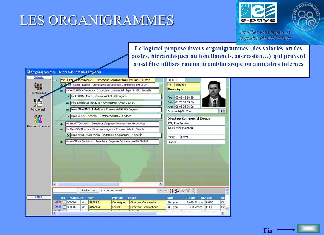 LES ORGANIGRAMMES