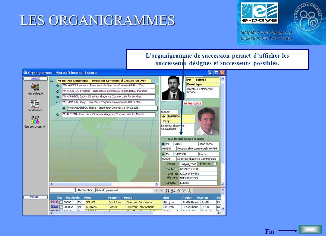 LES ORGANIGRAMMES L'organigramme de succession permet d'afficher les successeurs désignés et successeurs possibles.