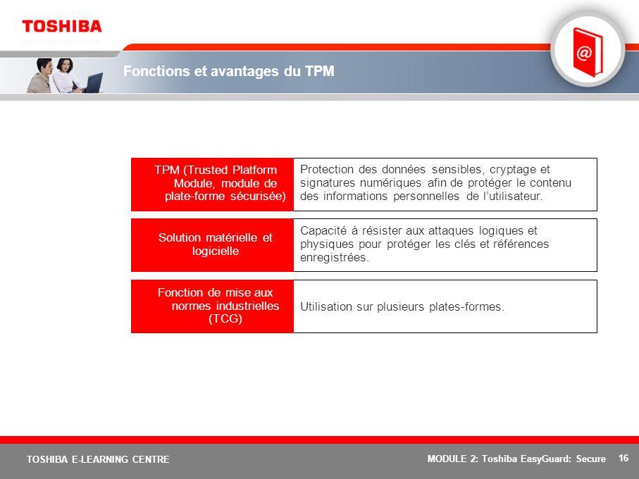 Fonctions et avantages du TPM
