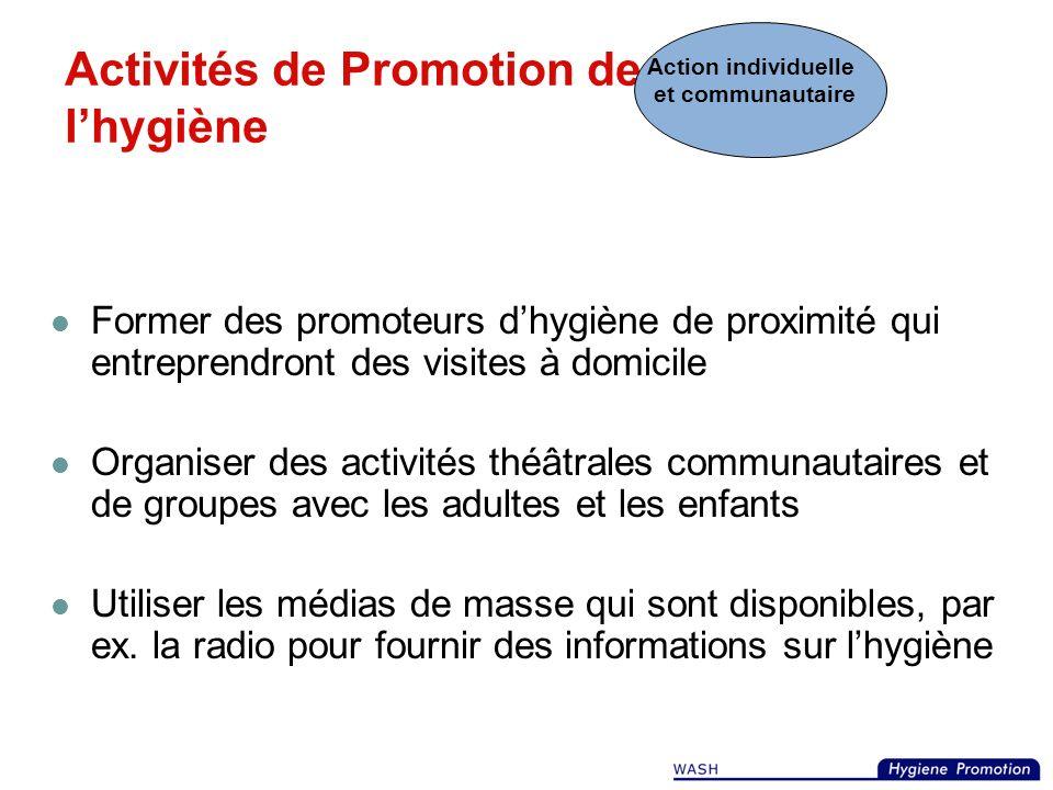 Activités de Promotion de l'hygiène