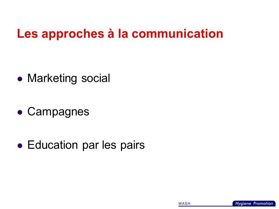 Les approches à la communication