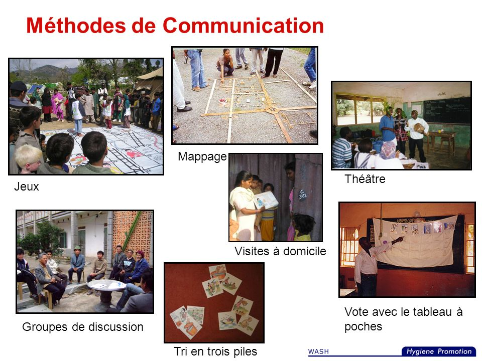 Méthodes de Communication