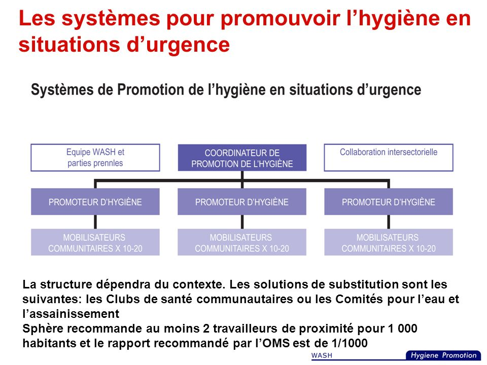 Les systèmes pour promouvoir l'hygiène en situations d'urgence