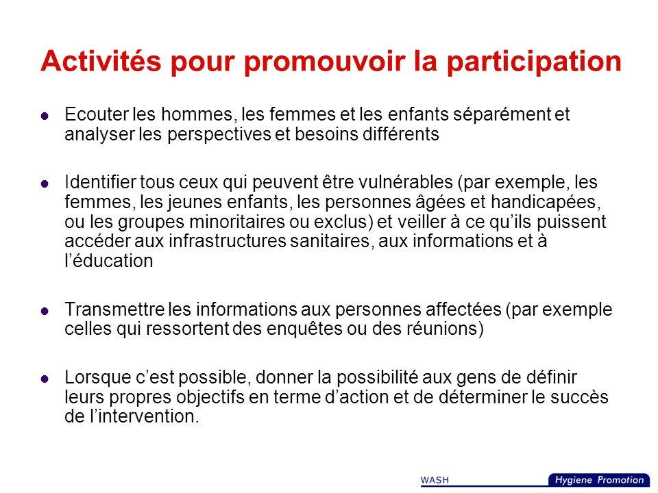 Activités pour promouvoir la participation