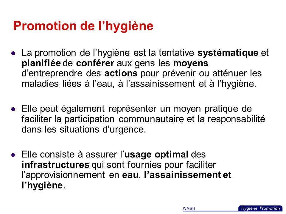 Promotion de l'hygiène