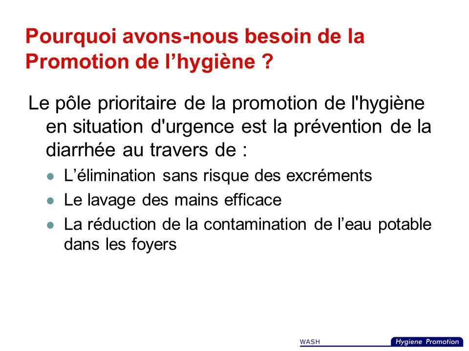 Pourquoi avons-nous besoin de la Promotion de l'hygiène