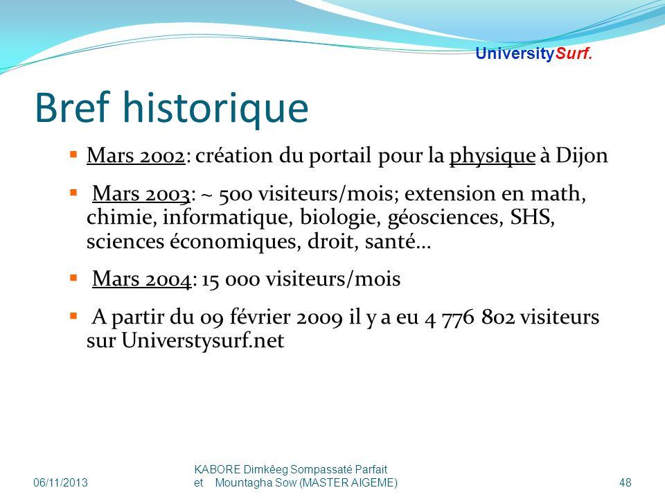 25/03/2017UniversitySurf.net. Bref historique. Mars 2002: création du portail pour la physique à Dijon.
