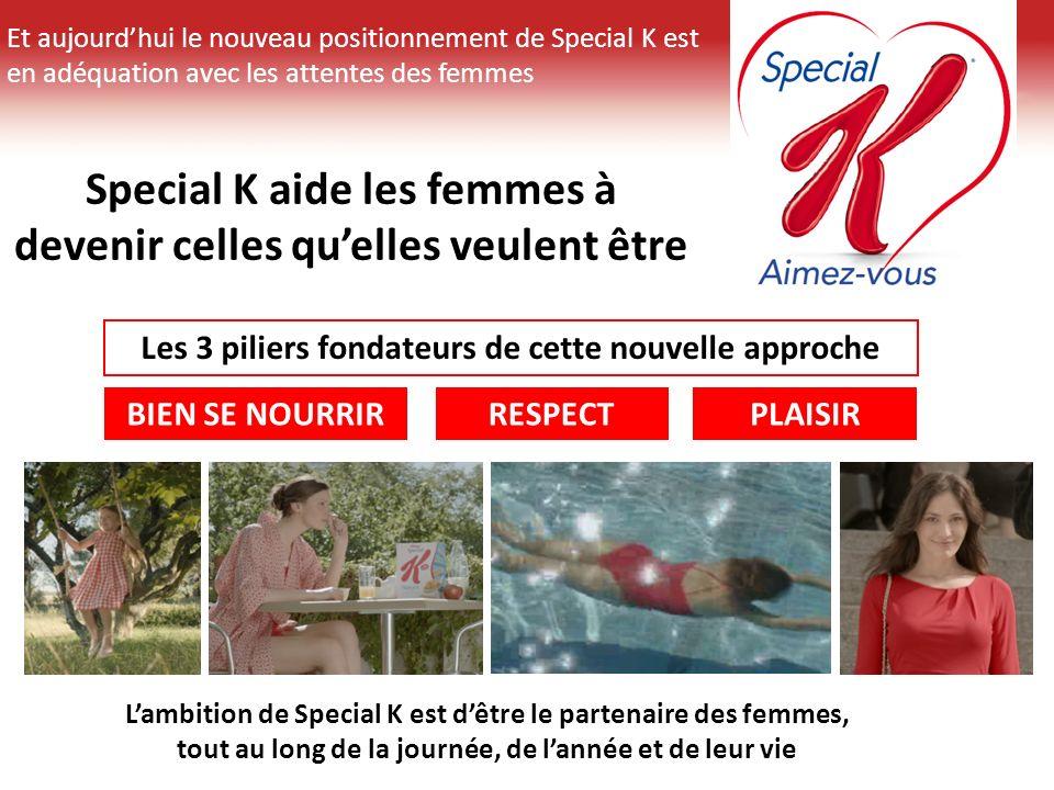 Special K aide les femmes à devenir celles qu'elles veulent être