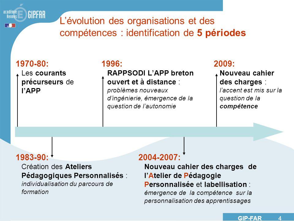 L'évolution des organisations et des compétences : identification de 5 périodes