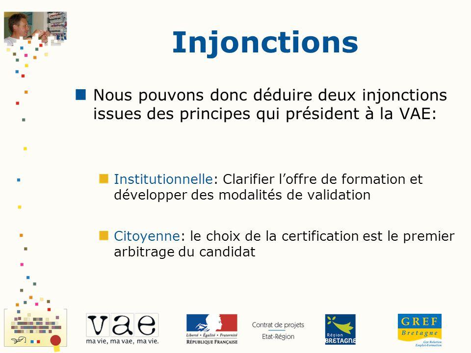 Injonctions Nous pouvons donc déduire deux injonctions issues des principes qui président à la VAE: