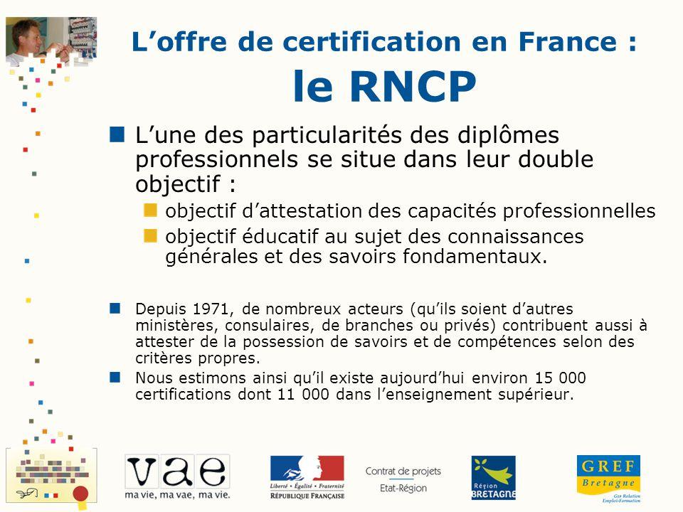 L'offre de certification en France : le RNCP