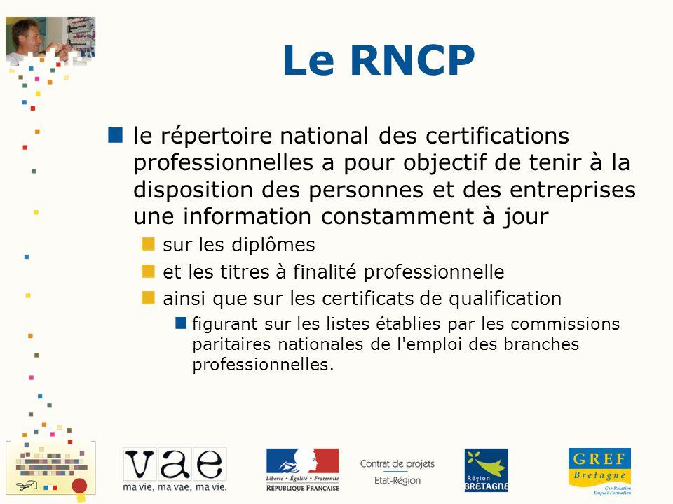 Le RNCP