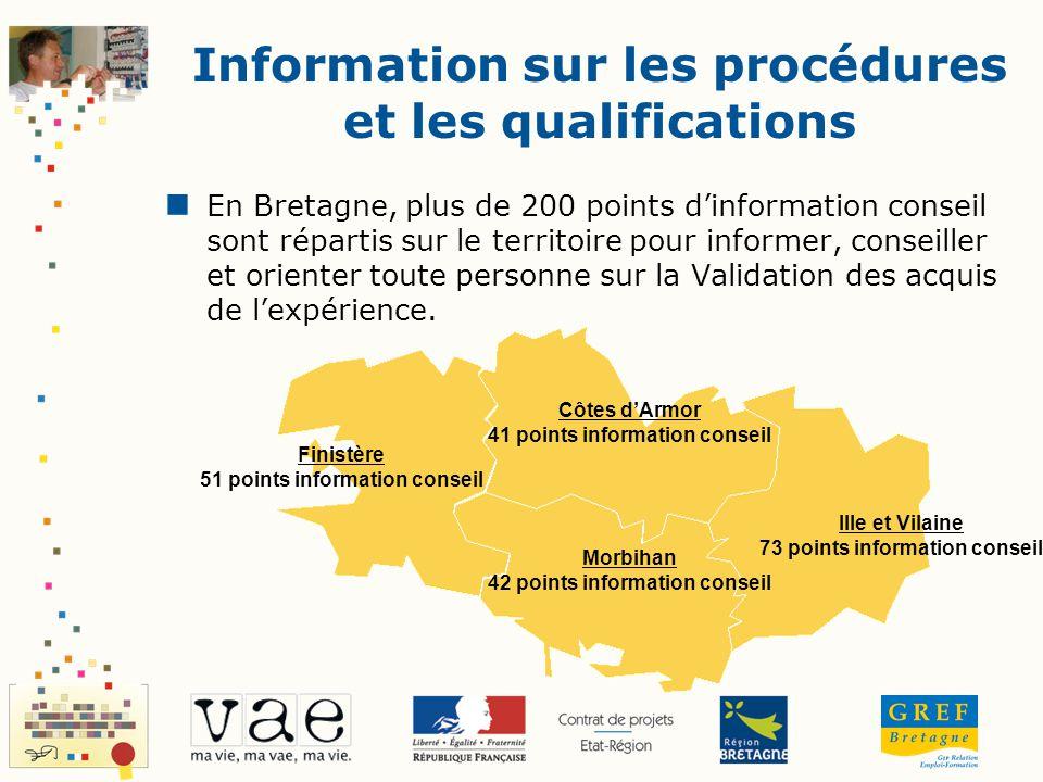 Information sur les procédures et les qualifications