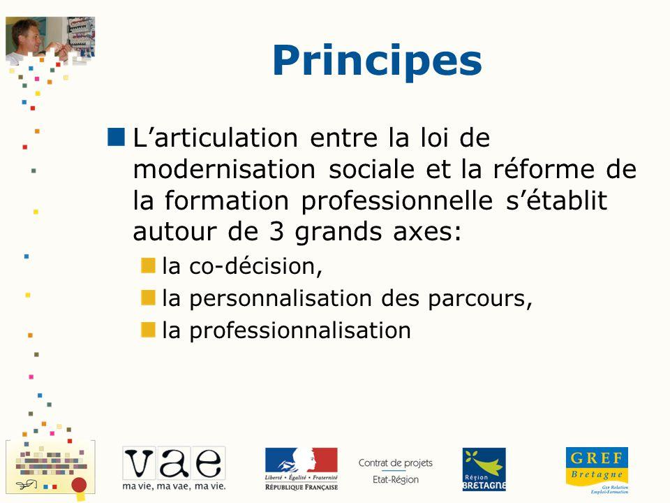 Principes L'articulation entre la loi de modernisation sociale et la réforme de la formation professionnelle s'établit autour de 3 grands axes: