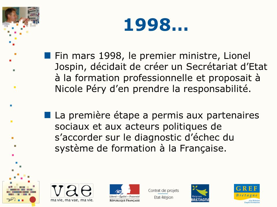 1998…