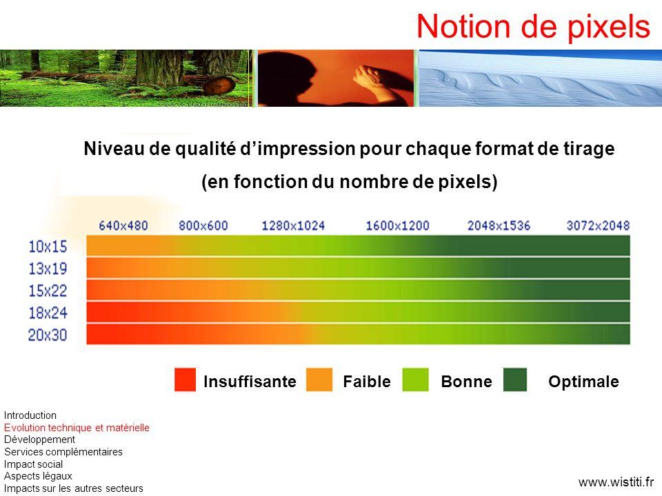 Notion de pixels Niveau de qualité d'impression pour chaque format de tirage. (en fonction du nombre de pixels)