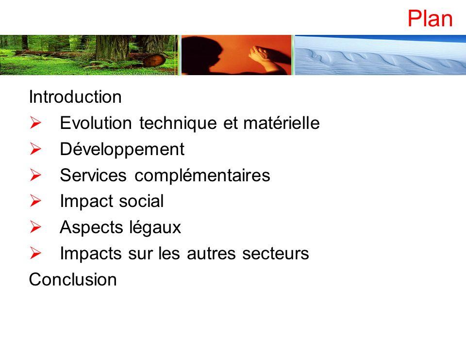 Plan Introduction Evolution technique et matérielle Développement
