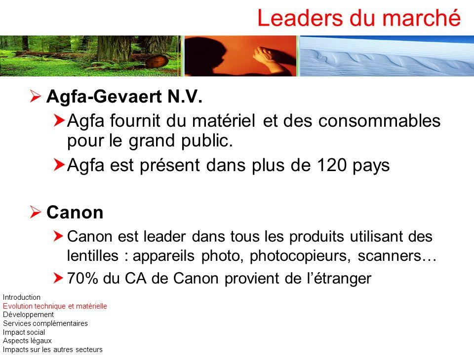 Leaders du marché Agfa-Gevaert N.V.
