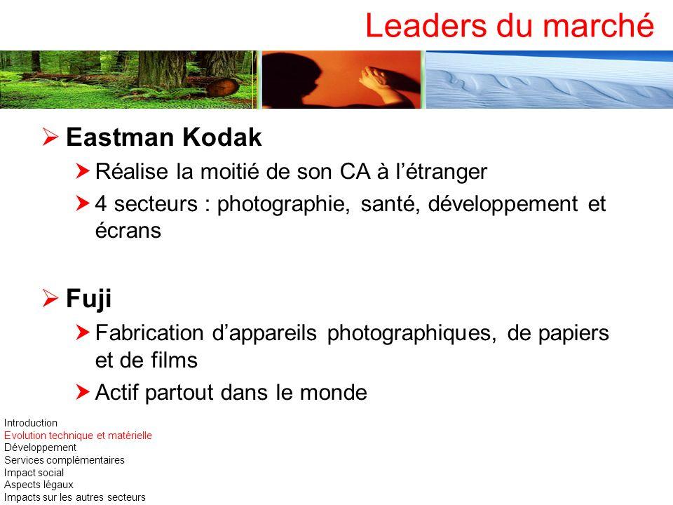 Leaders du marché Eastman Kodak Fuji