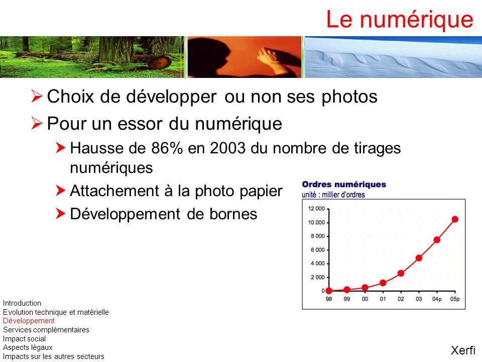 Le numérique Choix de développer ou non ses photos