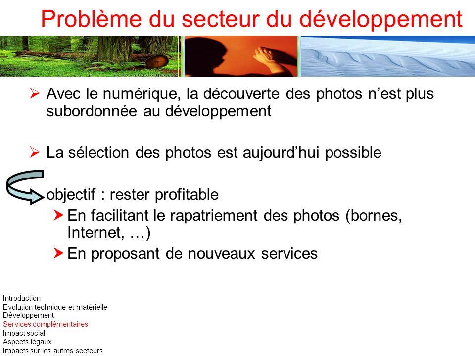 Problème du secteur du développement
