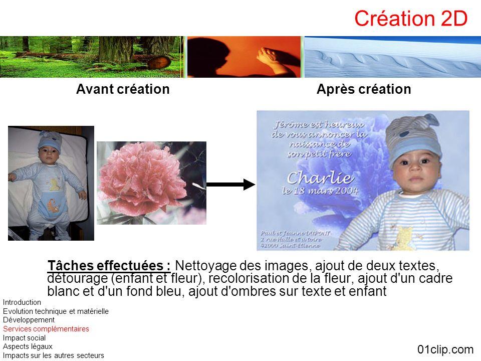 Avant création Après création