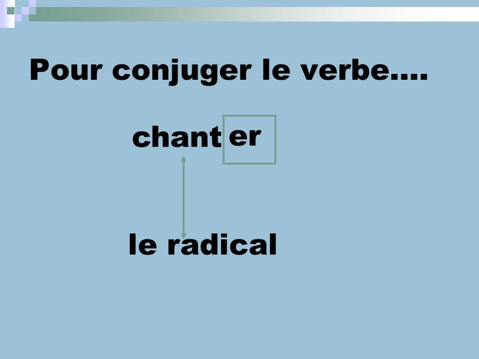 Pour conjuger le verbe….
