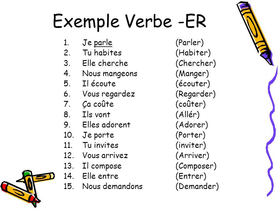 Exemple Verbe -ER Je parle (Parler) Tu habites (Habiter)